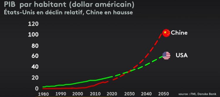 """capture d'écran du reportage """"Économie : la Chine sort de la crise"""". © France Info"""