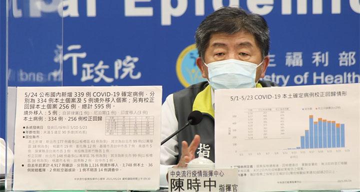 Health Minister Chen Shih-chung at the CECC press briefing on Monday. Photo courtesy of the CECC © CNA