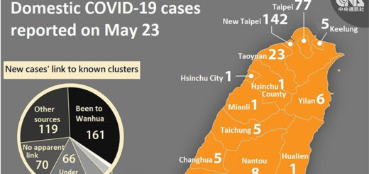 Domestic Covid-19 cases reported on May 23, source CDC © CNA graphic