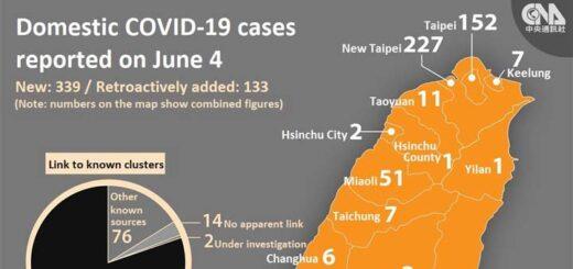 Domestic Covid-19 cases reported on June 4, source CDC © CNA graphic